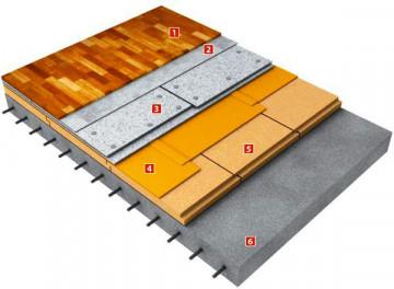 бетонный пол + покрытие