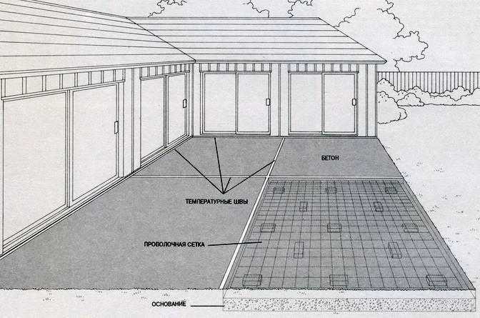 Монолитный бетонный пол
