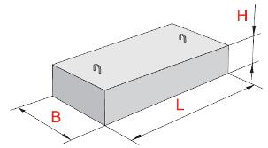 Опорные плиты (элементы лестничных сходов)